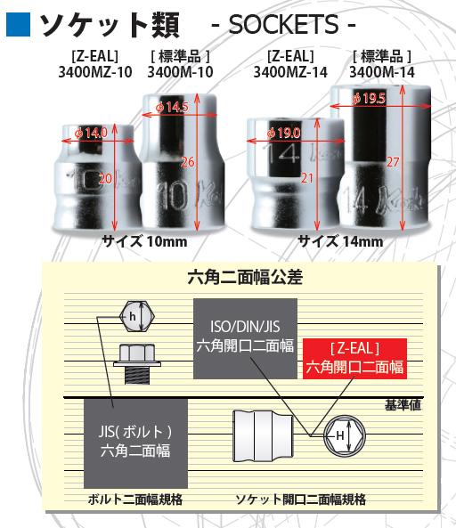 ko-ken (コーケン) コーケン工具 通販 Z-EAL ソケットサイズ